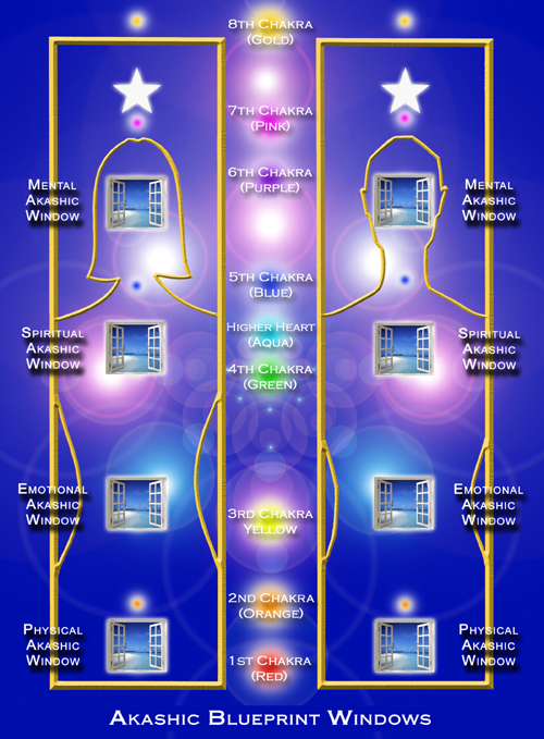 Akashic_Blueprint_PNG